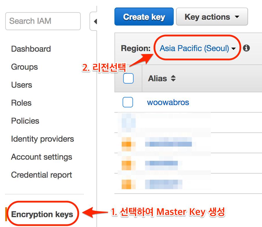 Create KMS Marter Key