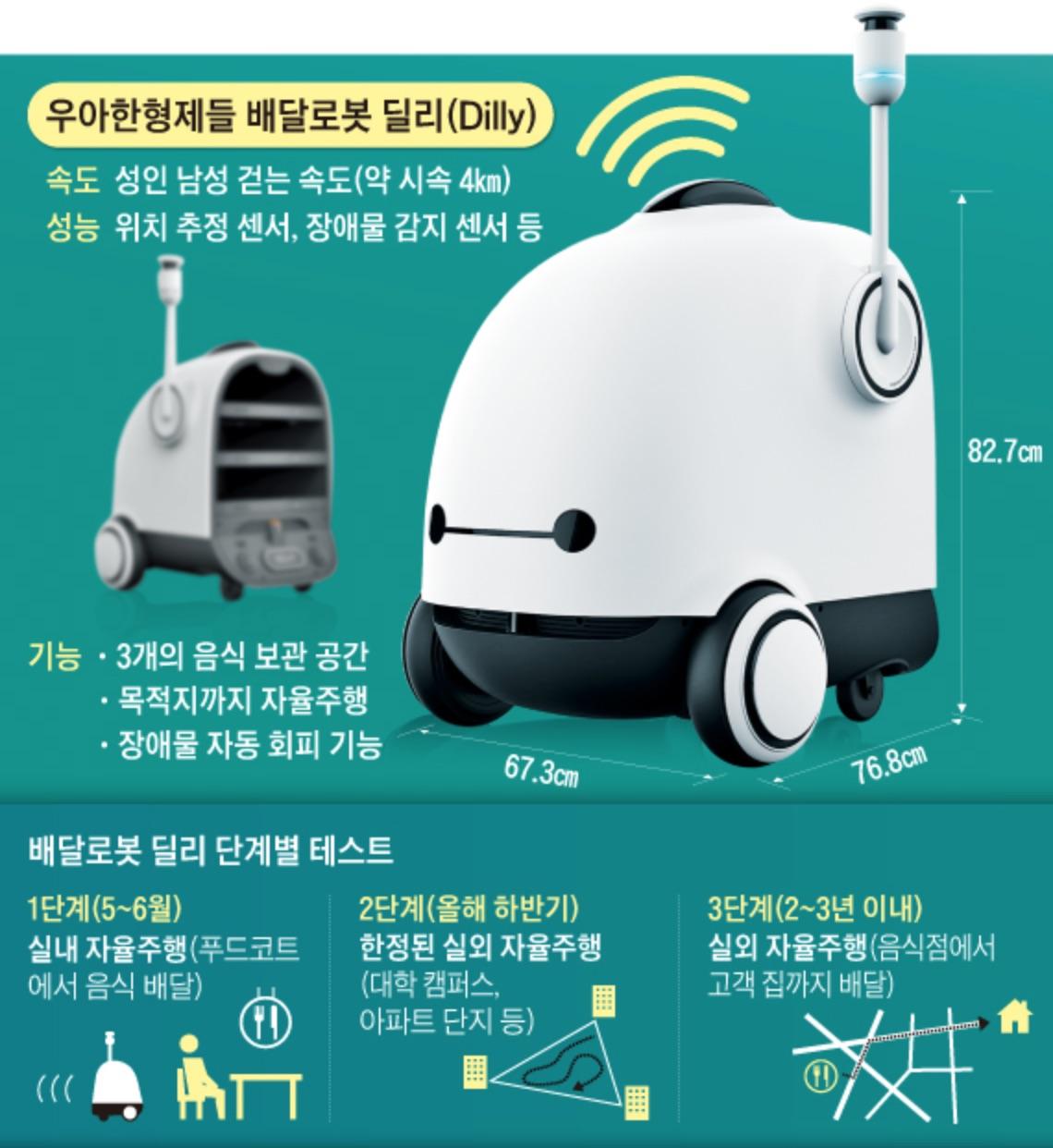 baemin robot