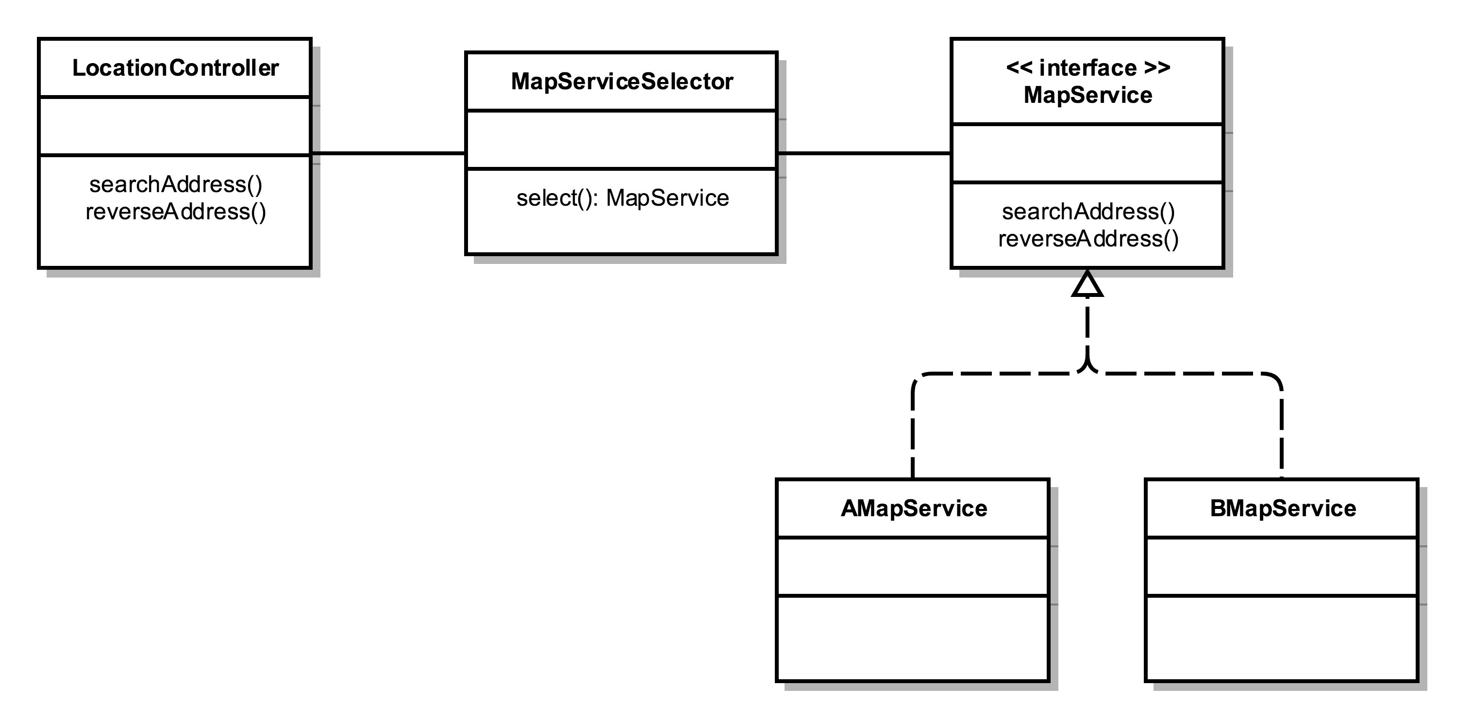 new-location-api-class-diagram