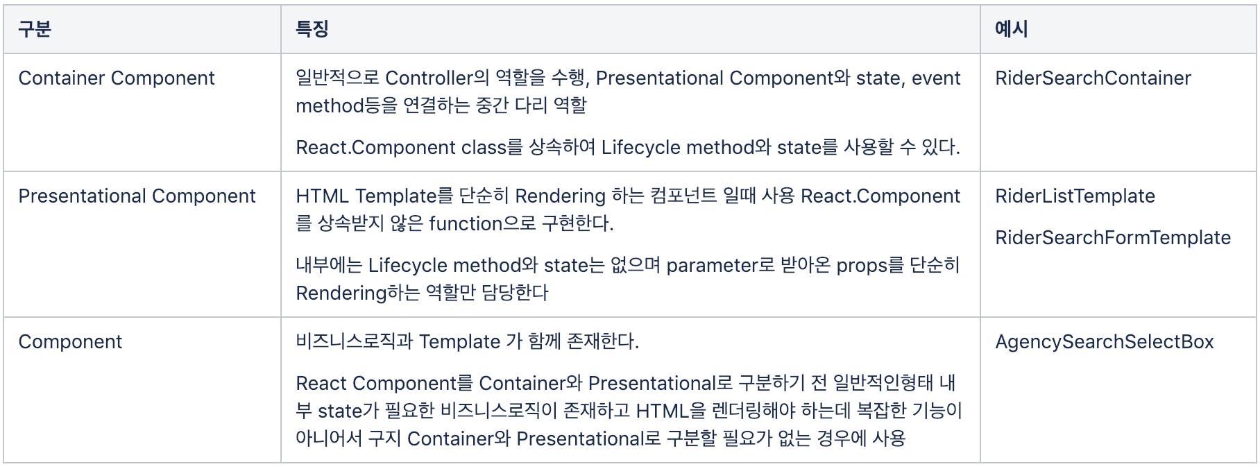 component-type