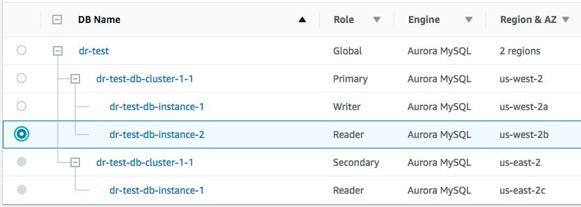글로벌 데이터베이스 목록