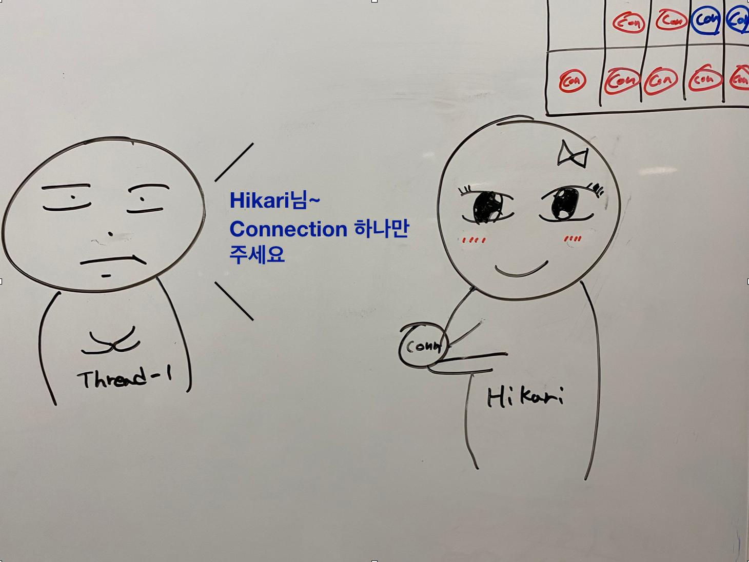 hikari-give-me-a-connection