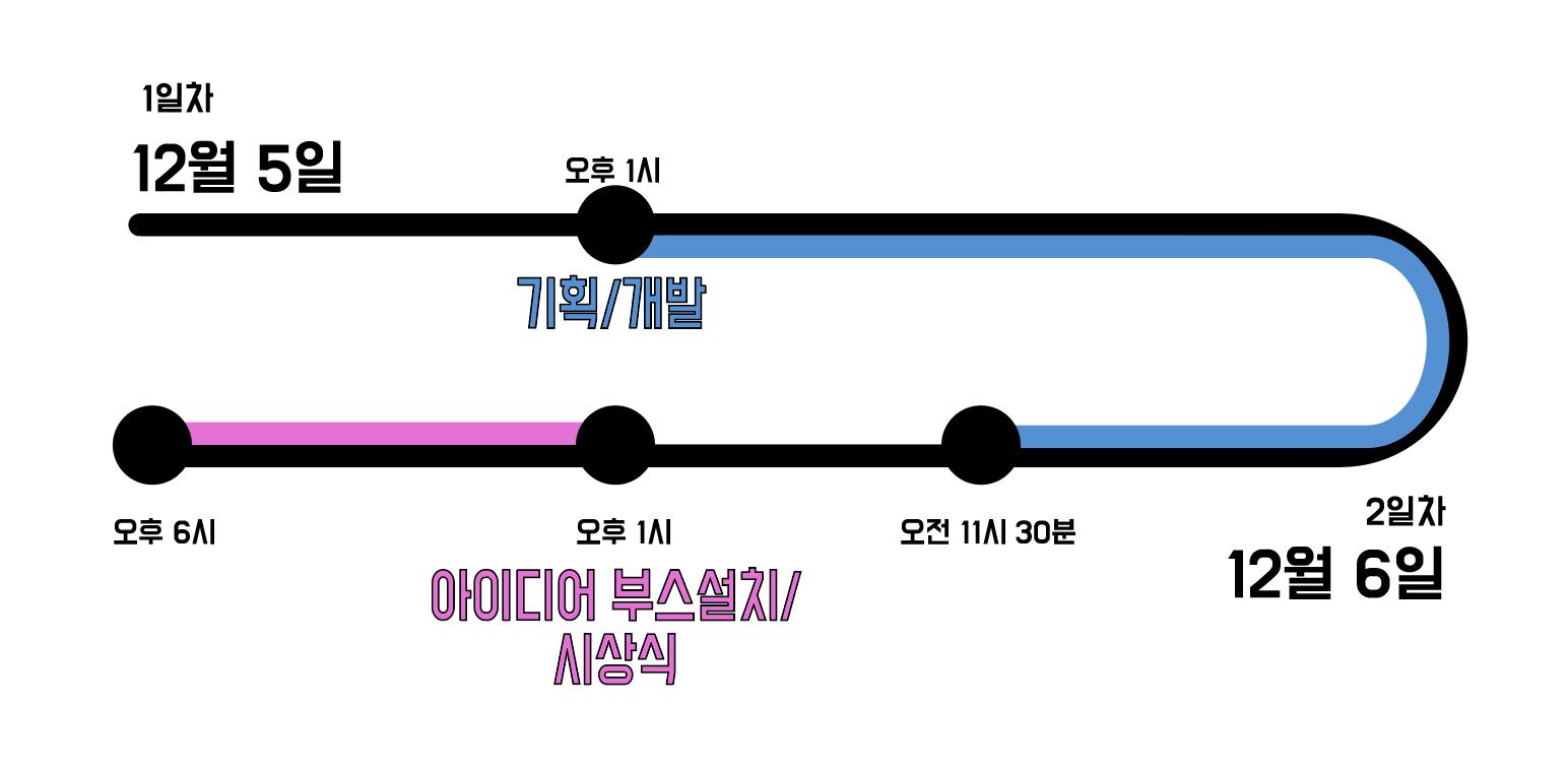 우아톤시간표
